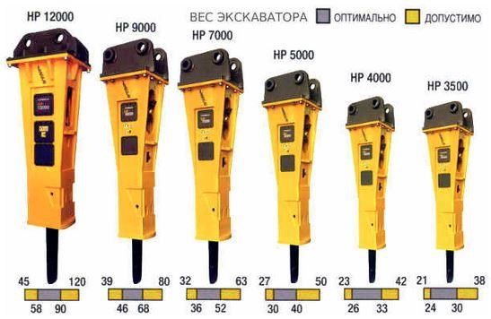 Модели для экскаваторов от 0,8 до 10 тонн