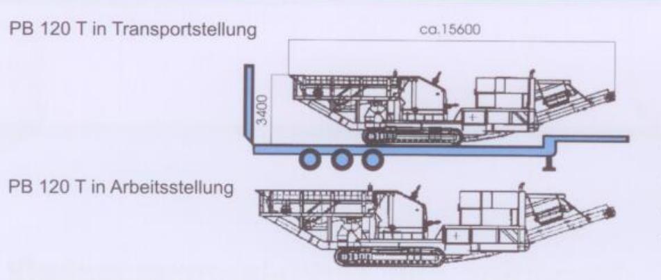 Транспортные размеры