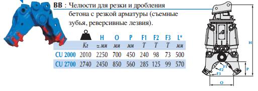Челюсти ВВ к CU2700