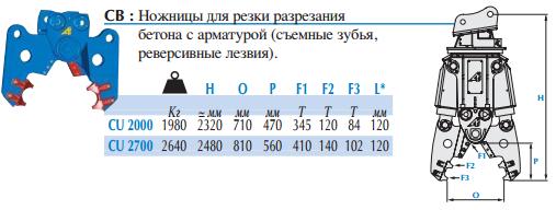 Челюсти СВ к CU2700
