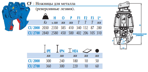Челюсти СF к CU2700
